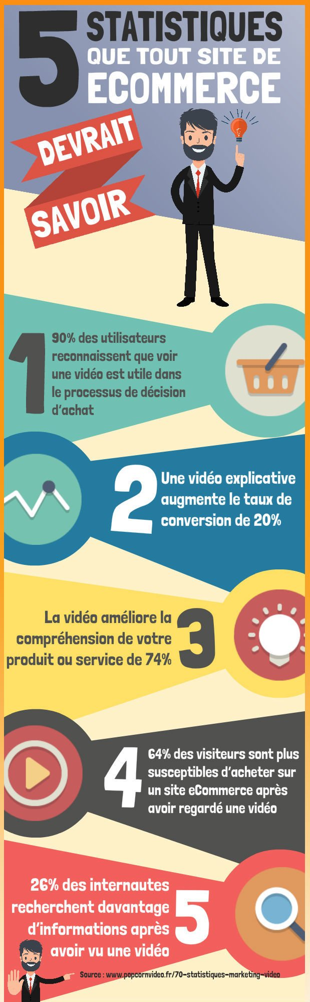 infographie 5 choses ecommerce