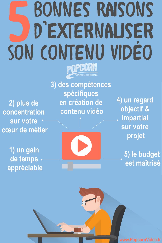 infographie Externaliser Son Contenu Vidéo