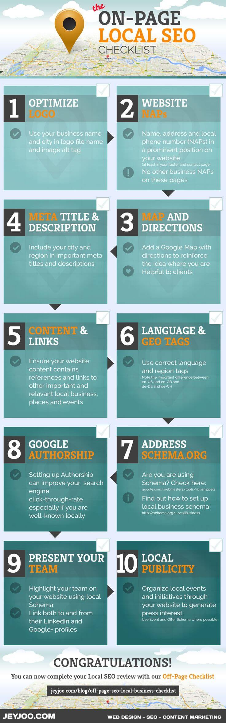 infographie seo local